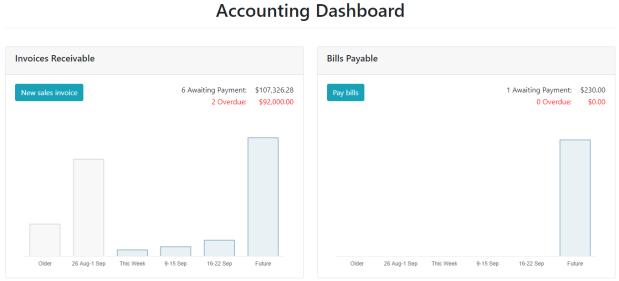 accountingDash